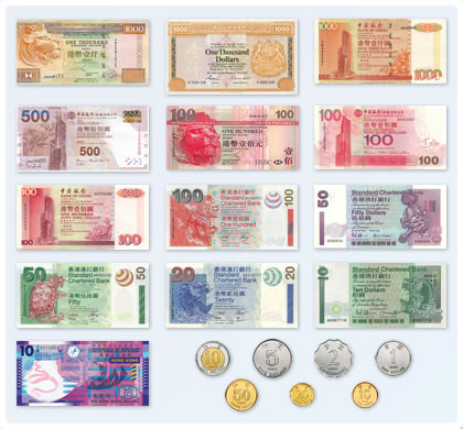 hongkong currency